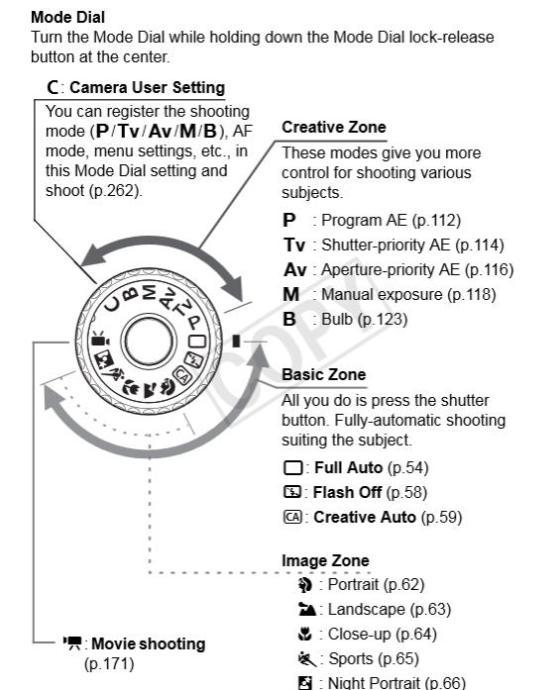 Canon D60 Mode dial